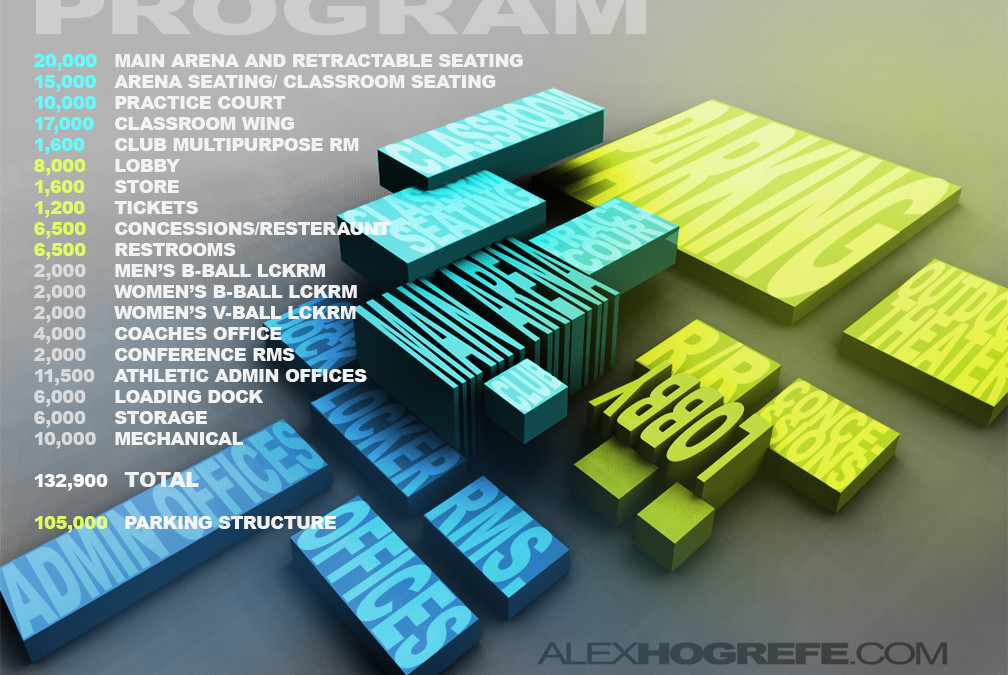 3d program diagram visualizing architecture for Programming architecture design