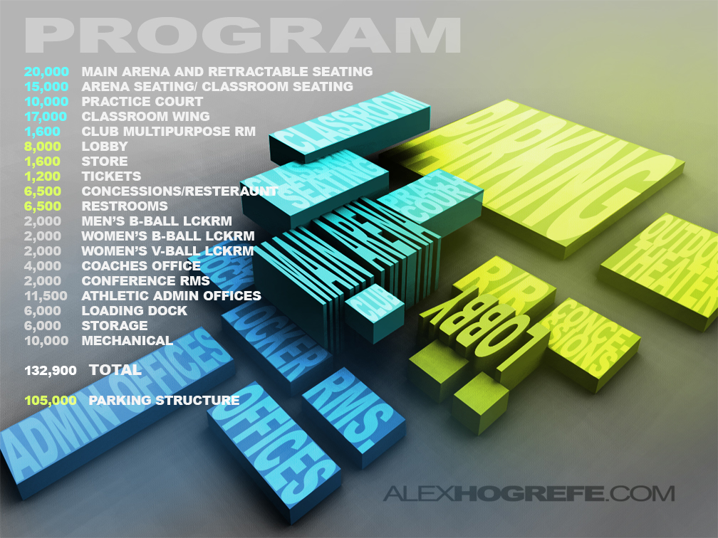 d program diagram   visualizing architecturearchitecture program diagram final alex hogrefe