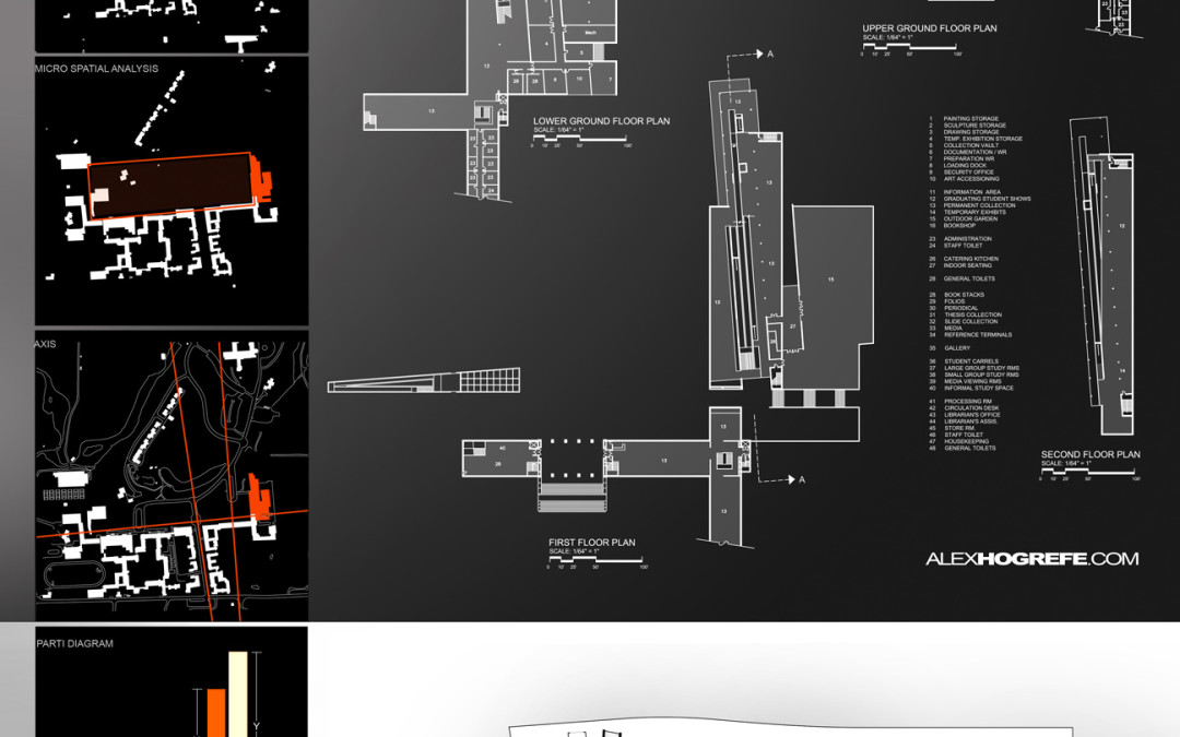 Past Presentation Boards Part 2 Visualizing Architecture